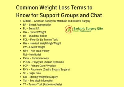 support groups for weight loss essay Weight essay weight essay weight  options  flexible meal plans  face to face support groups  located in 30  for weight loss, a support.