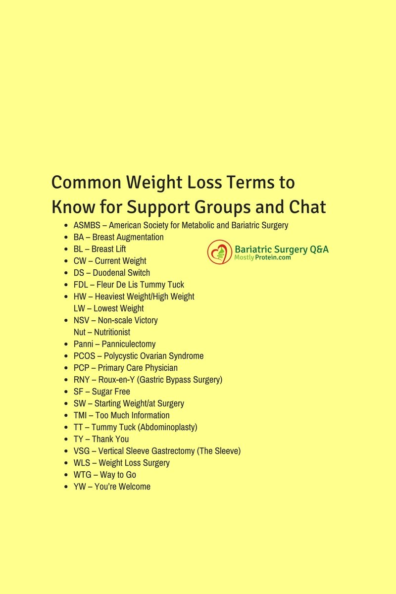 Common Weight Loss Surgery Terms to Know for Support Groups and Chat
